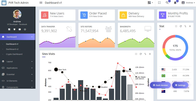 PVR Tech Admin Multipurpose Bootstrap Responsive Template