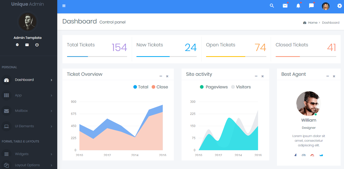 Crypto Dashboard Admin Templates