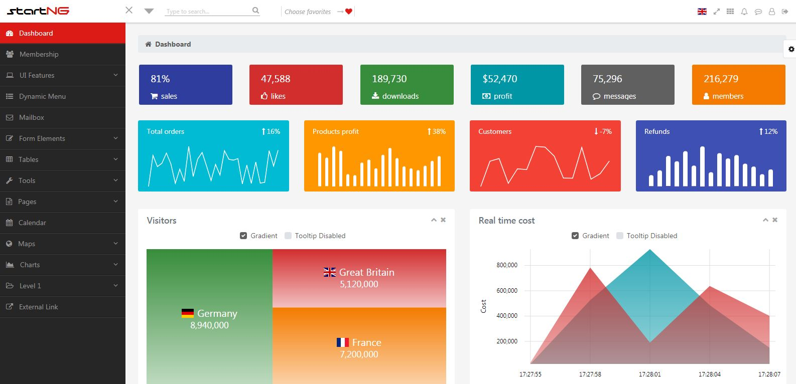 40+ Best Free & Premium Angular admin template 2018