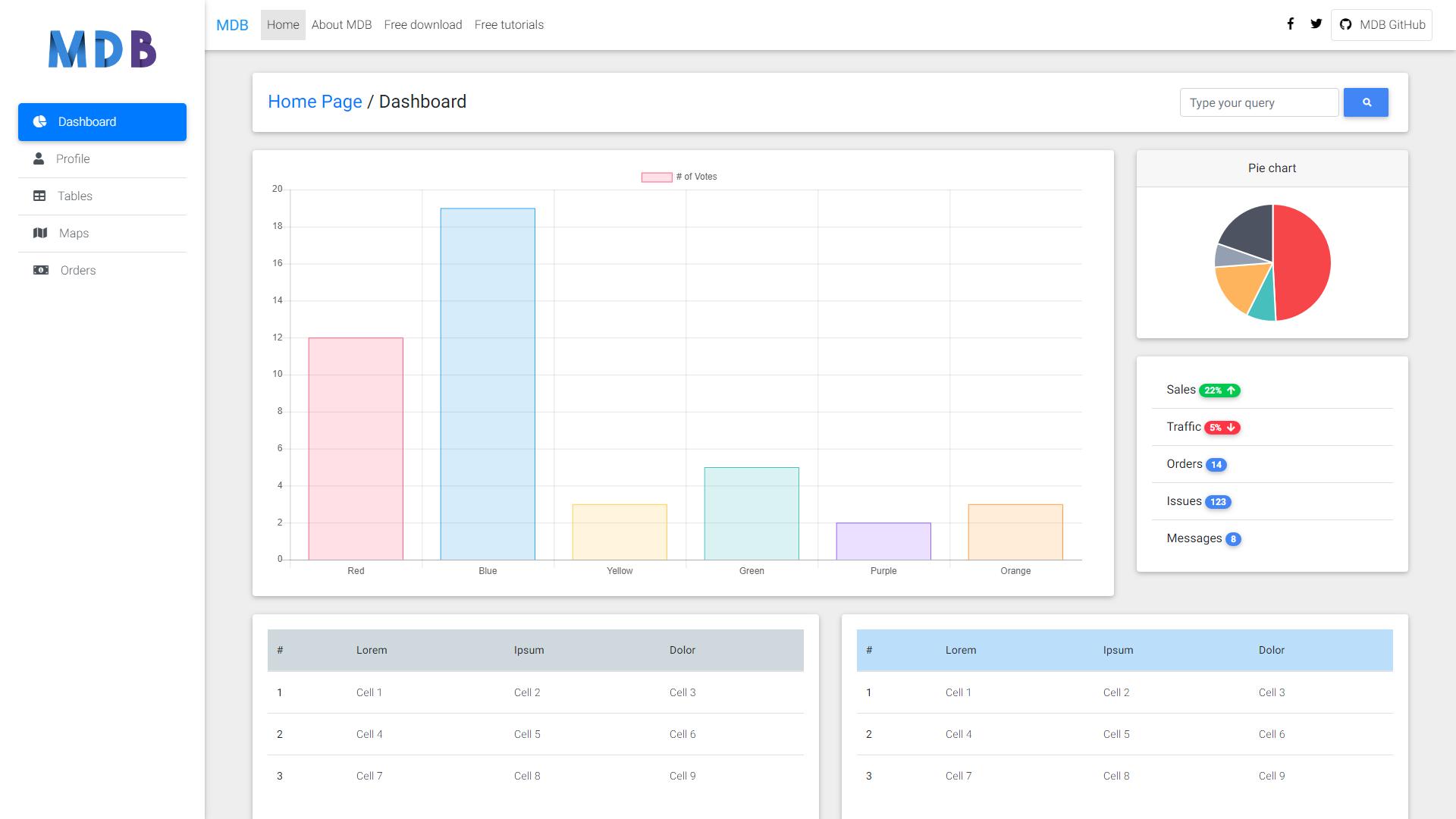 MDB Admin dashboard template
