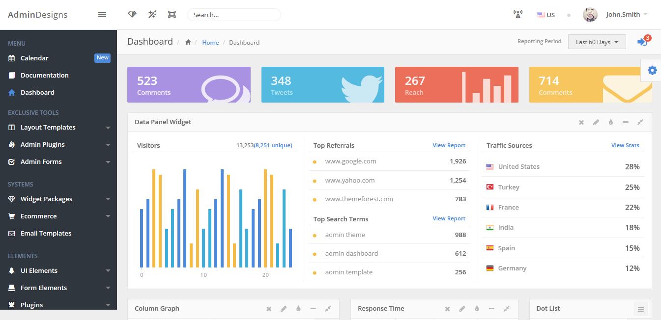 AdminDesigns – Bootstrap Admin Template Framework