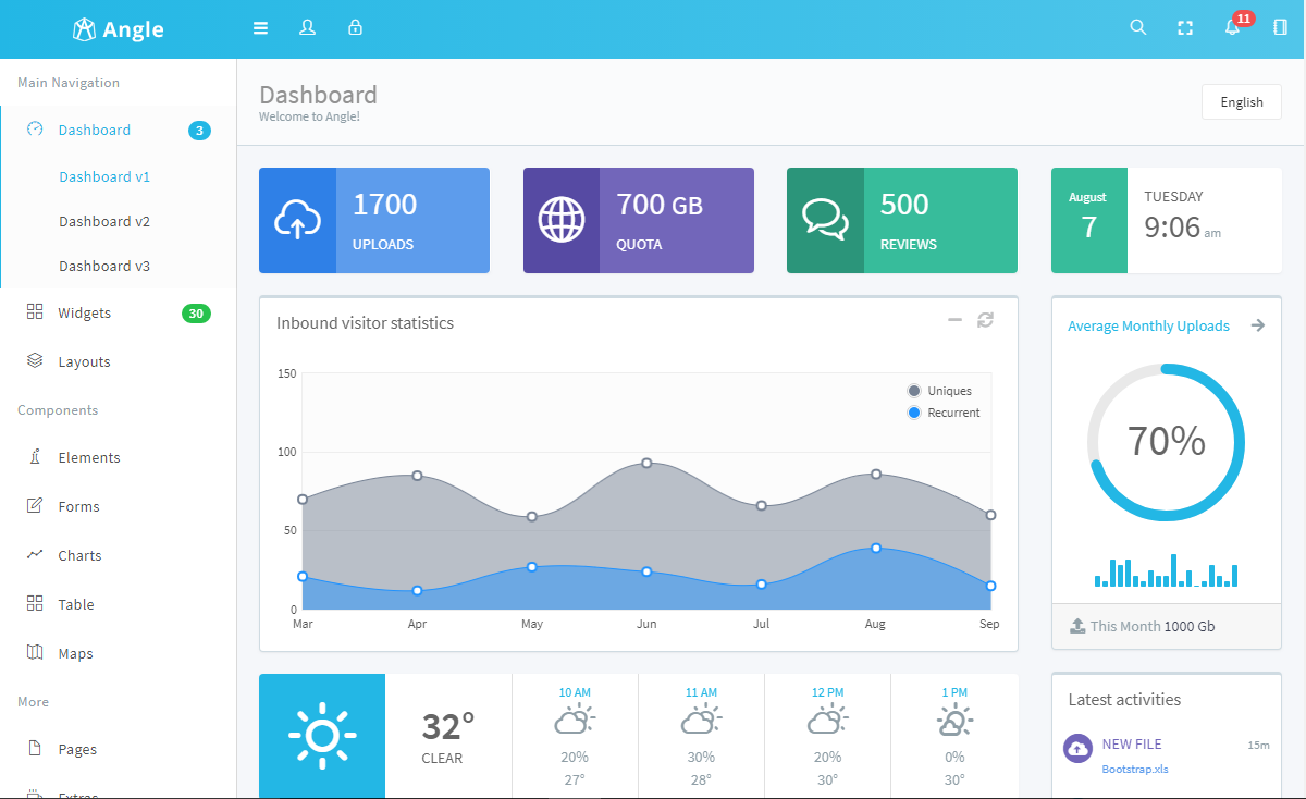 10+ Best Mvc5 – Asp Net Core Bootstrap Admin Template - ThemeSelection