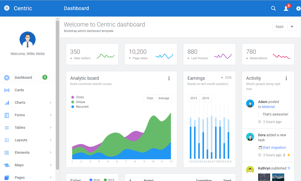 10 Best Mvc5 Asp Core Bootstrap Admin Template Themeselection