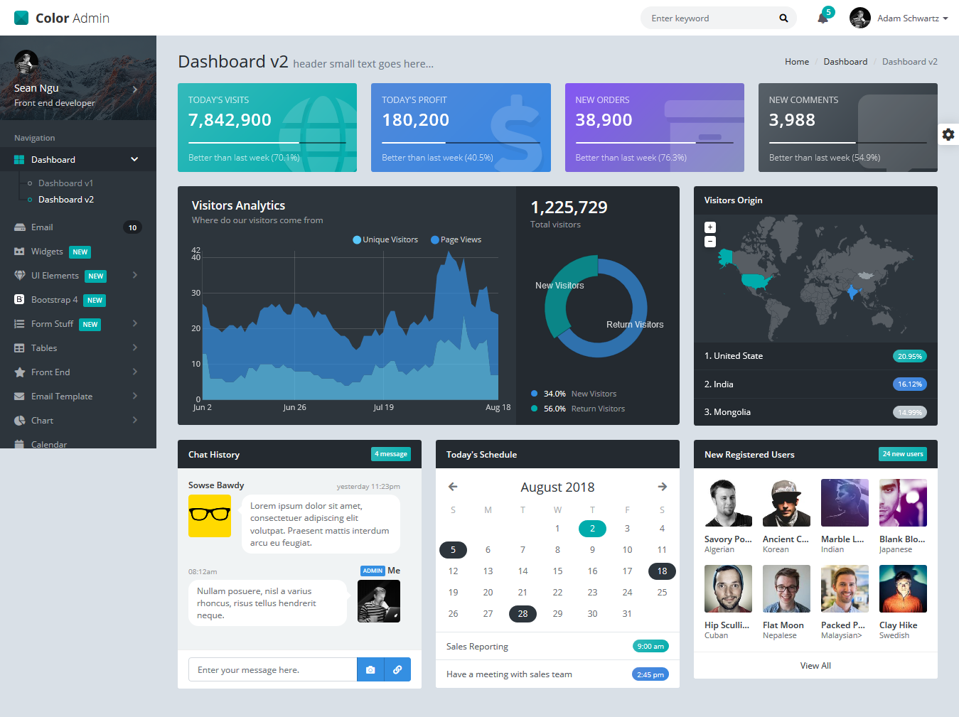 Color Admin - Admin Template + Front End