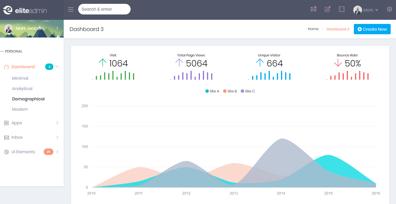 Elite Admin - Multipurpose Bootstrap 4 Admin Template