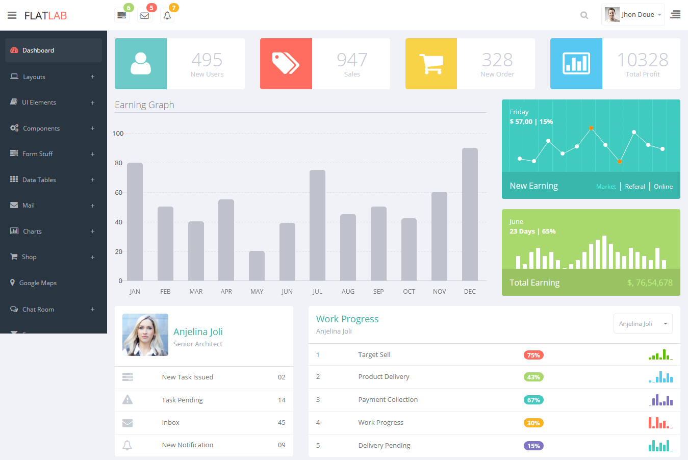 FlatLab – Responsive Bootstrap Admin Template