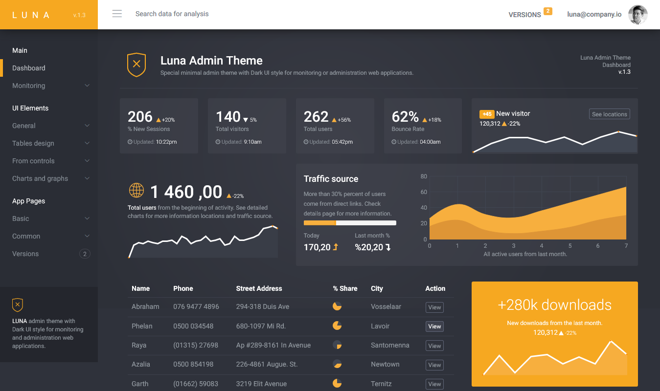 meteor bootstrap admin template