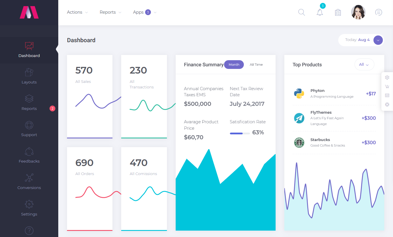 Metronic – Responsive Admin Dashboard Template