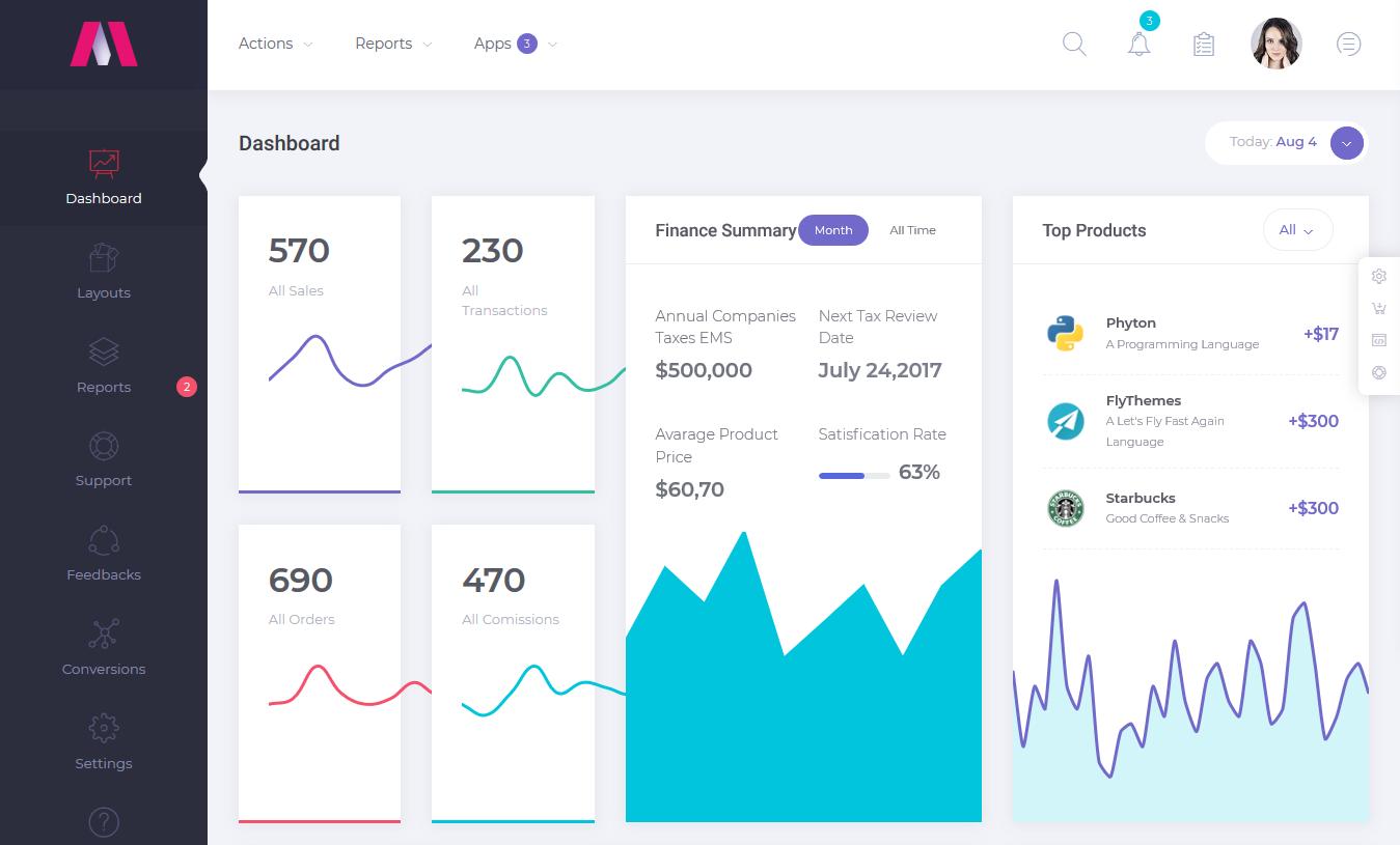 Best Bootstrap Admin Templates 2019