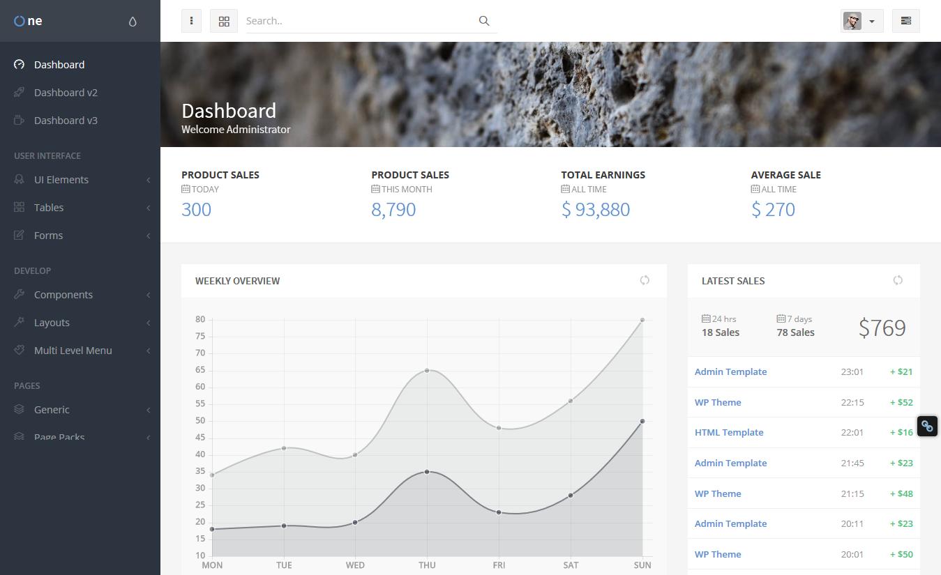 OneUI – Bootstrap Admin Dashboard Template