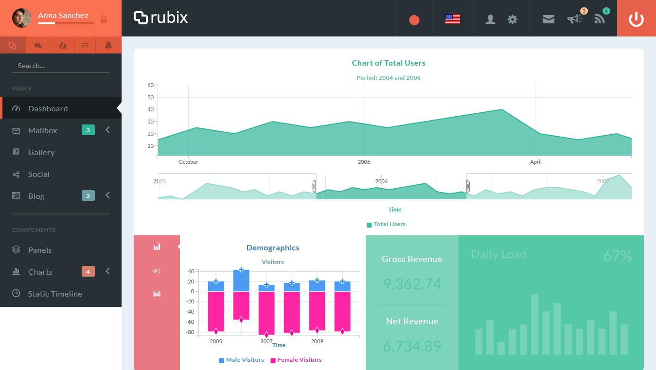 Rubix – ReactJS Powered Admin Template