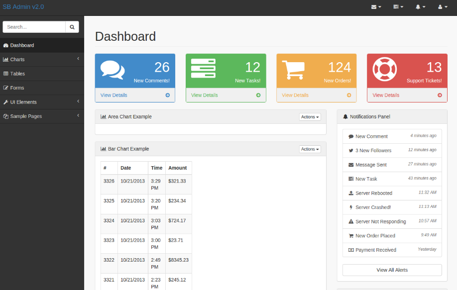 Ruby on Rails Admin Template