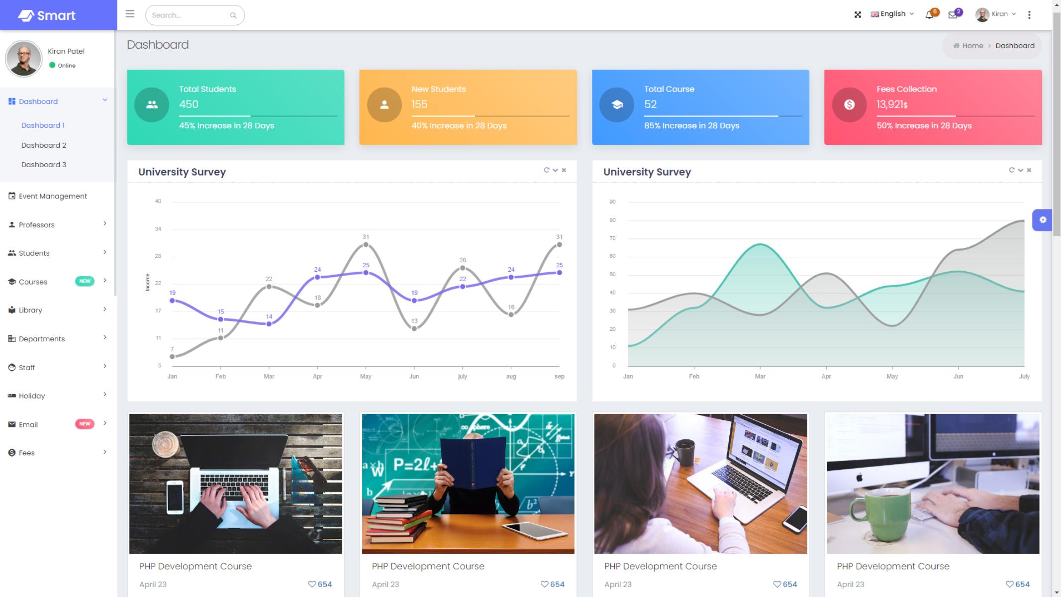 Smart Bootstrap 4 Admin