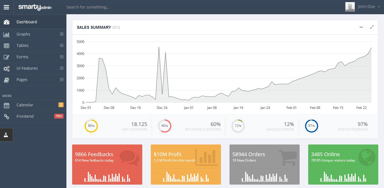 Smarty - Website + Admin + RT