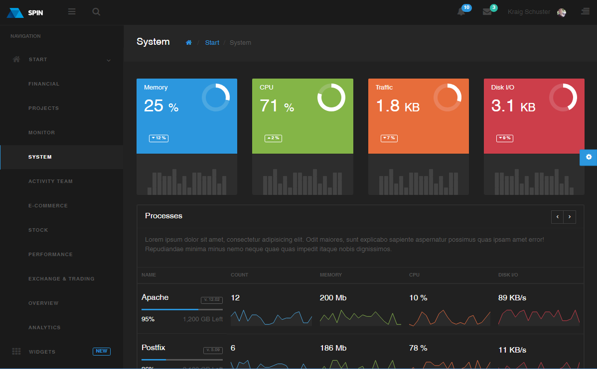 Ruby on Rails Bootstrap Admin Template