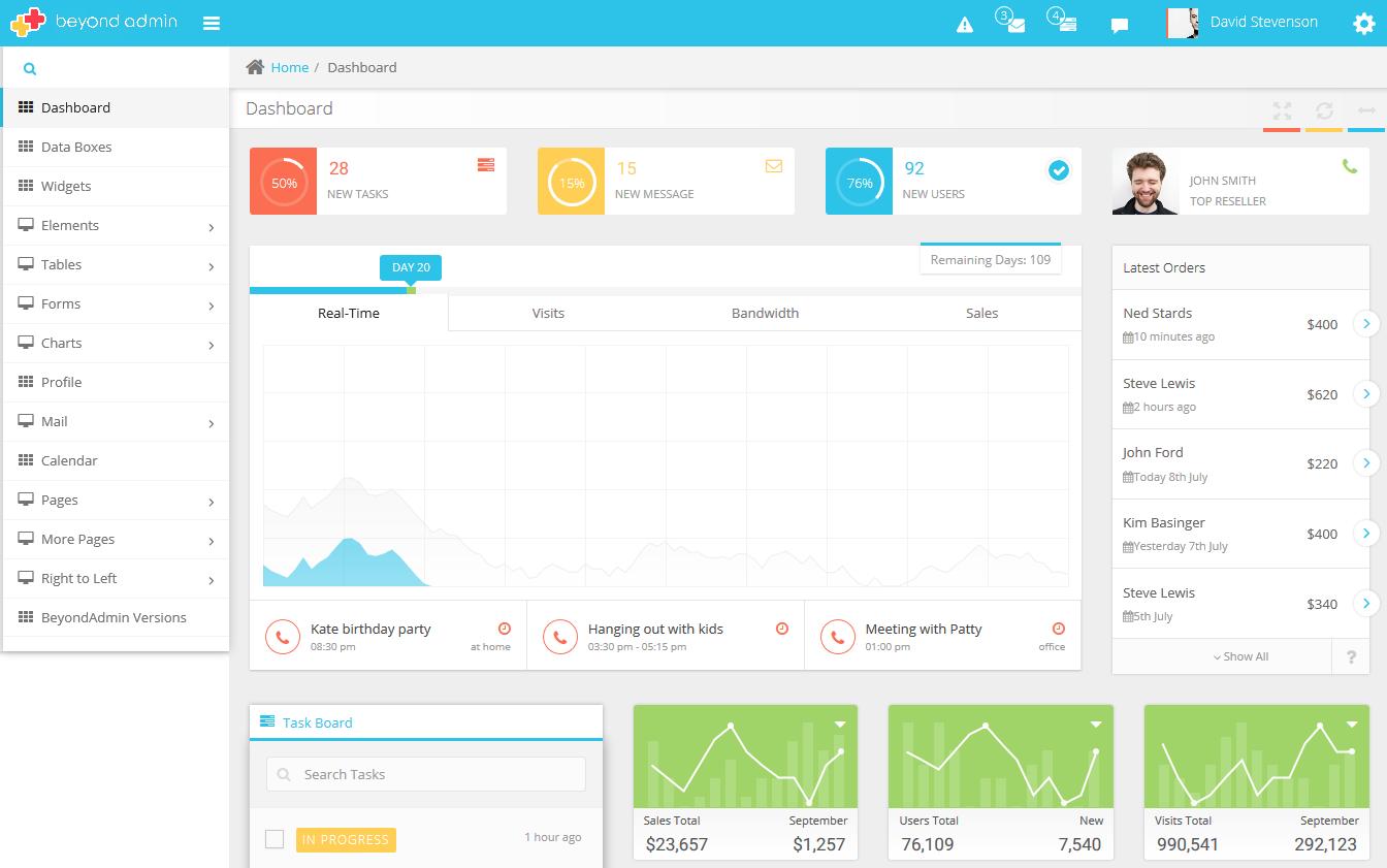 BeyondAdmin - Responsive Admin App