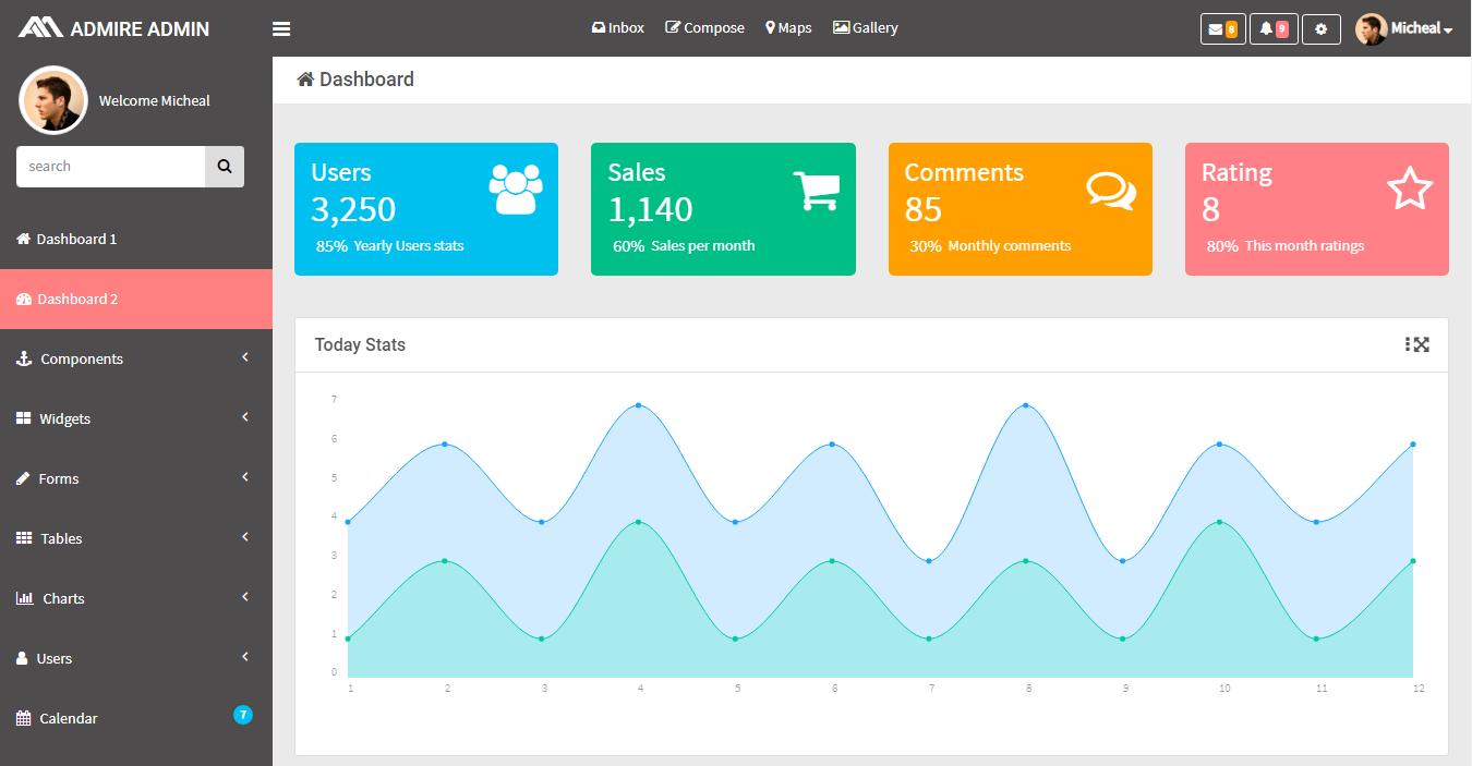 Admire - Bootstrap 4 Admin + Laravel Template/