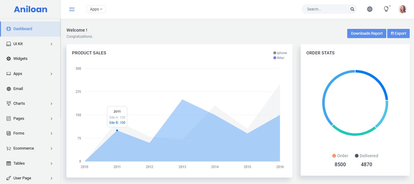 Aniloan Admin Bootstrap 3 Responsive Flat Dashboard