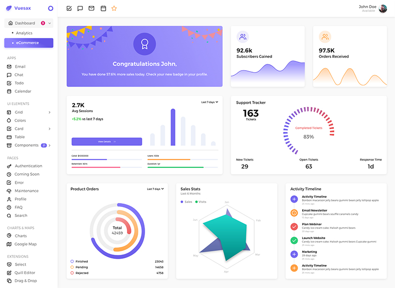 Best Bootstrap Admin Templates 2019