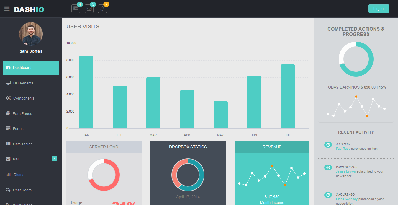 Dashio bootstrap admin template free download
