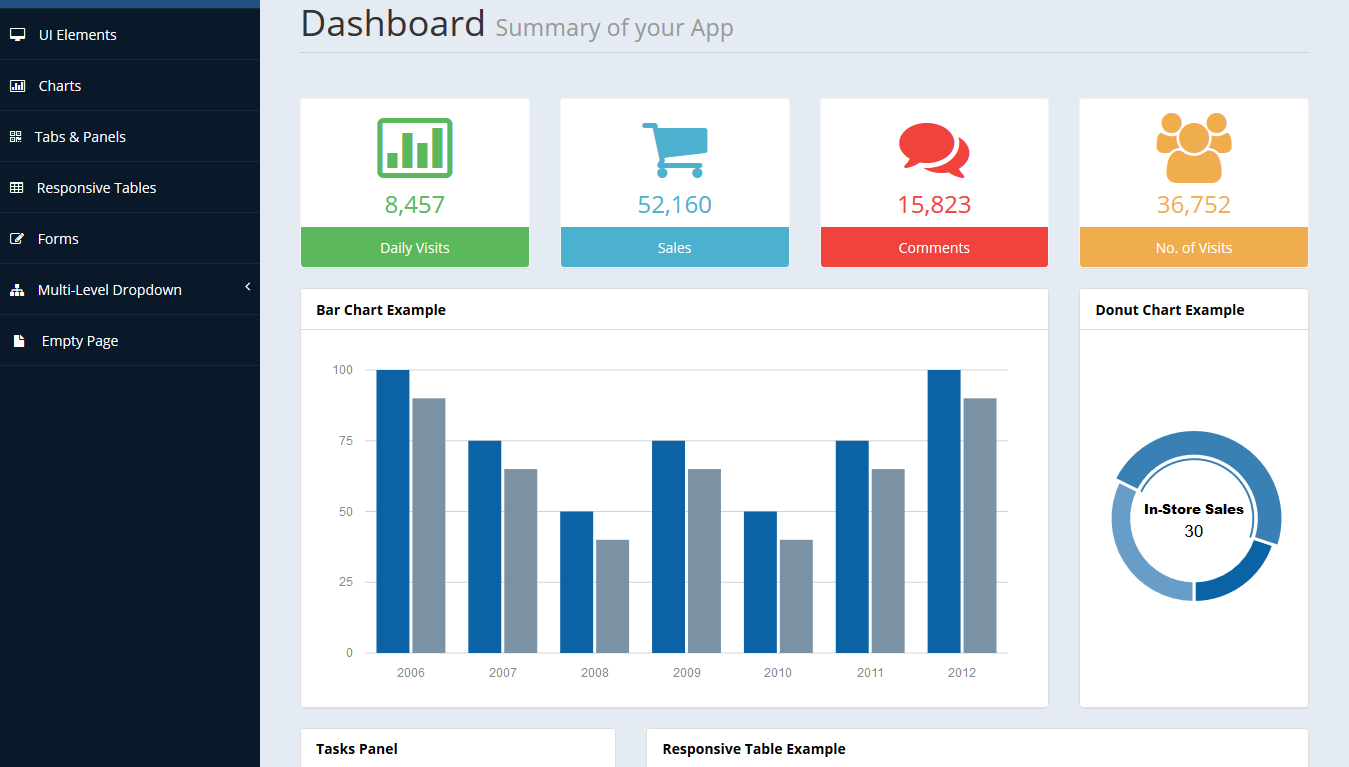 Dream bootstrap admin template free download