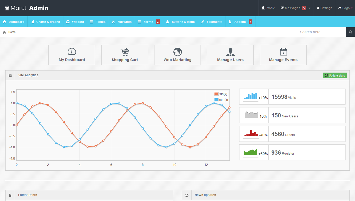 Maruti bootstrap admin template free download