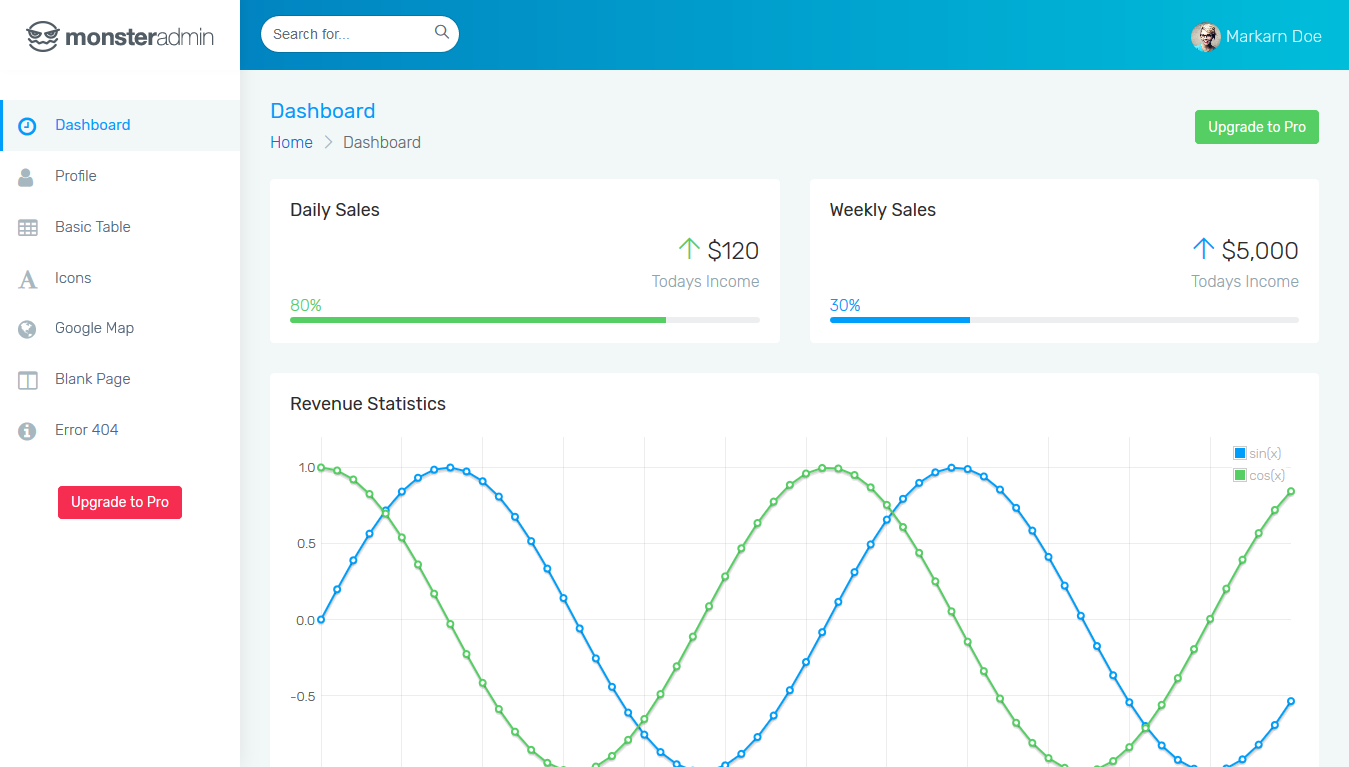 Monster bootstrap admin template free download