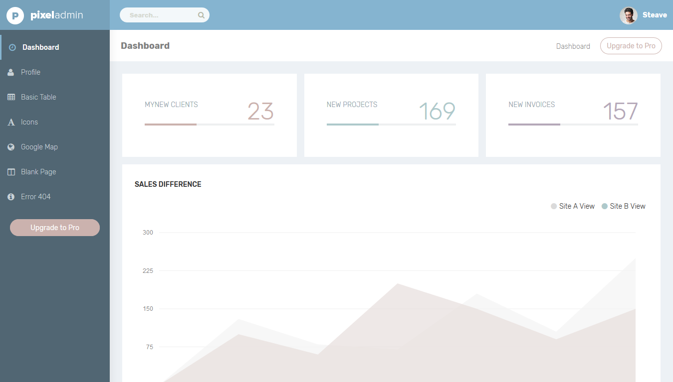 Pixel bootstrap admin template free download