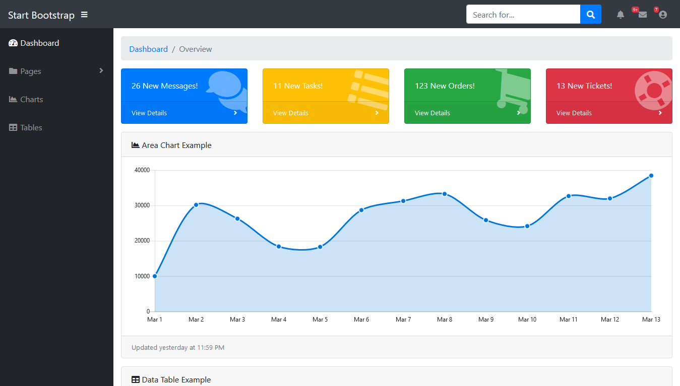 SB Admin bootstrap admin template free download