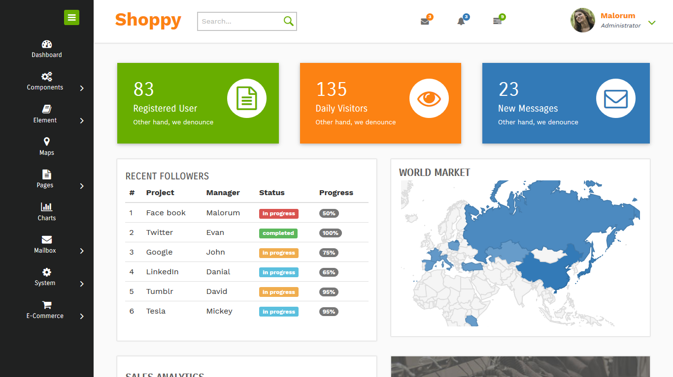 Shoppy bootstrap admin template free download