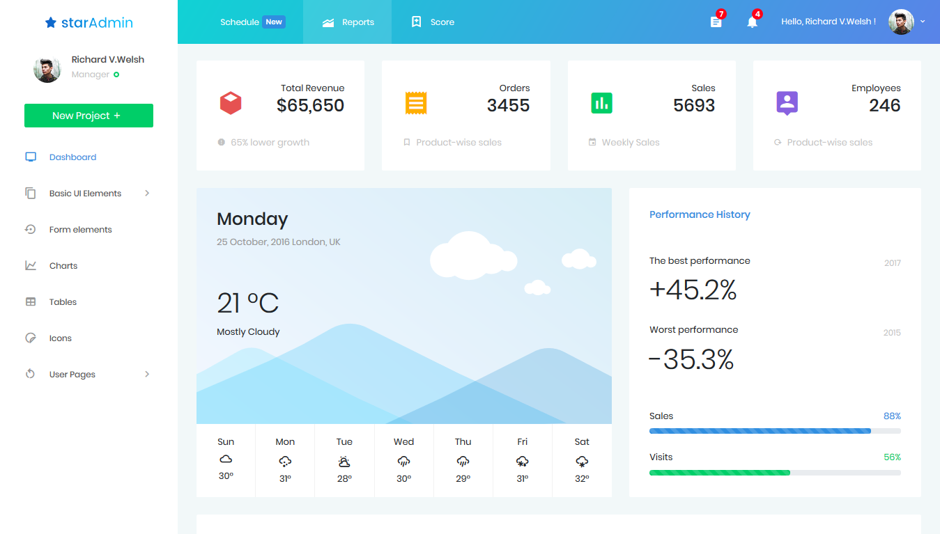 Star bootstrap admin template free download