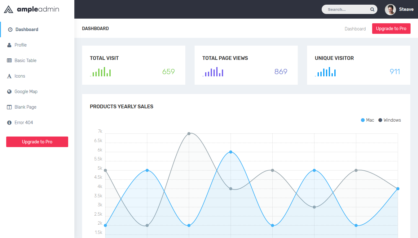 Ample Admin Template