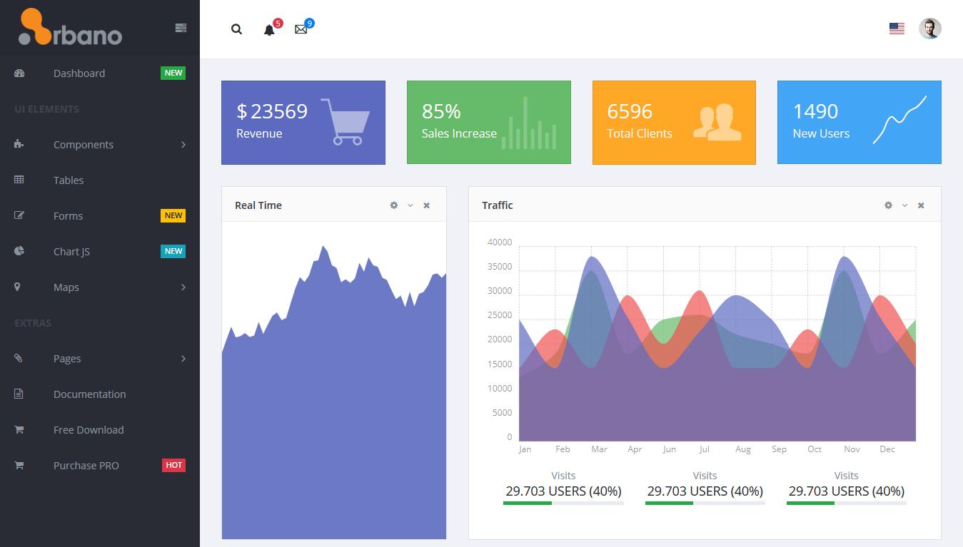 Arbano - A Vue js Admin Dashboard Template by Vue js Admin
