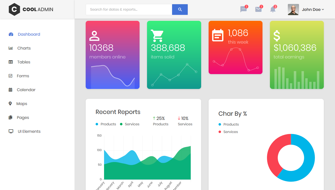 Cool Admnin Bootstrap 4.1 Admin Dashboard Template