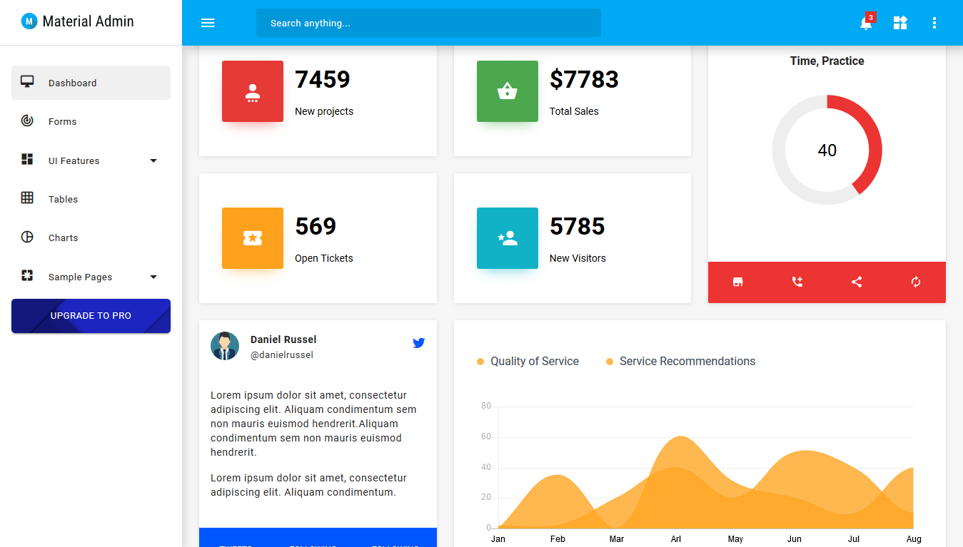 20+ Top Free Bootstrap 4 Admin Template Github 2019
