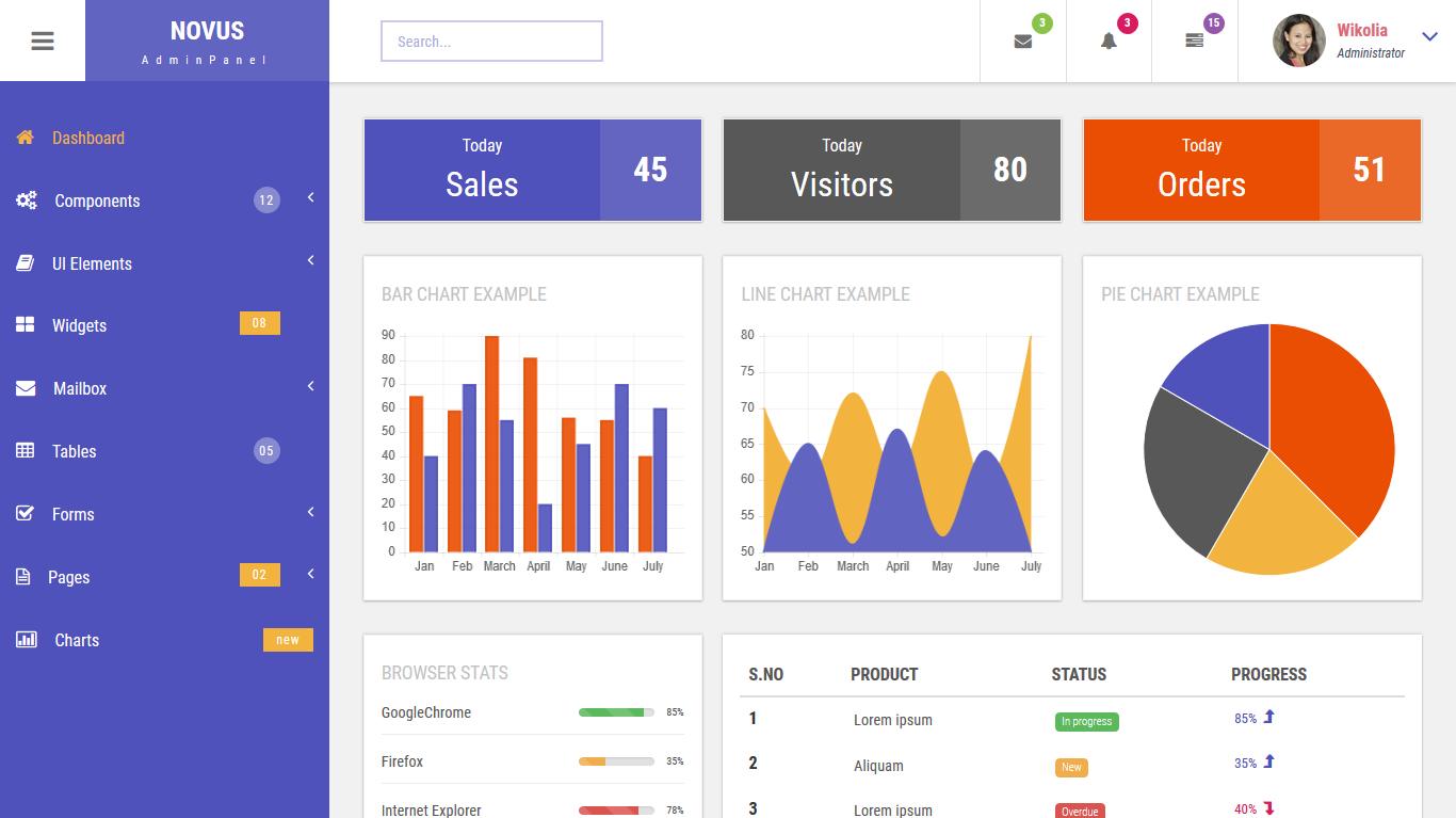 Novus Admin Panel an Admin Panel Category Flat Bootstrap