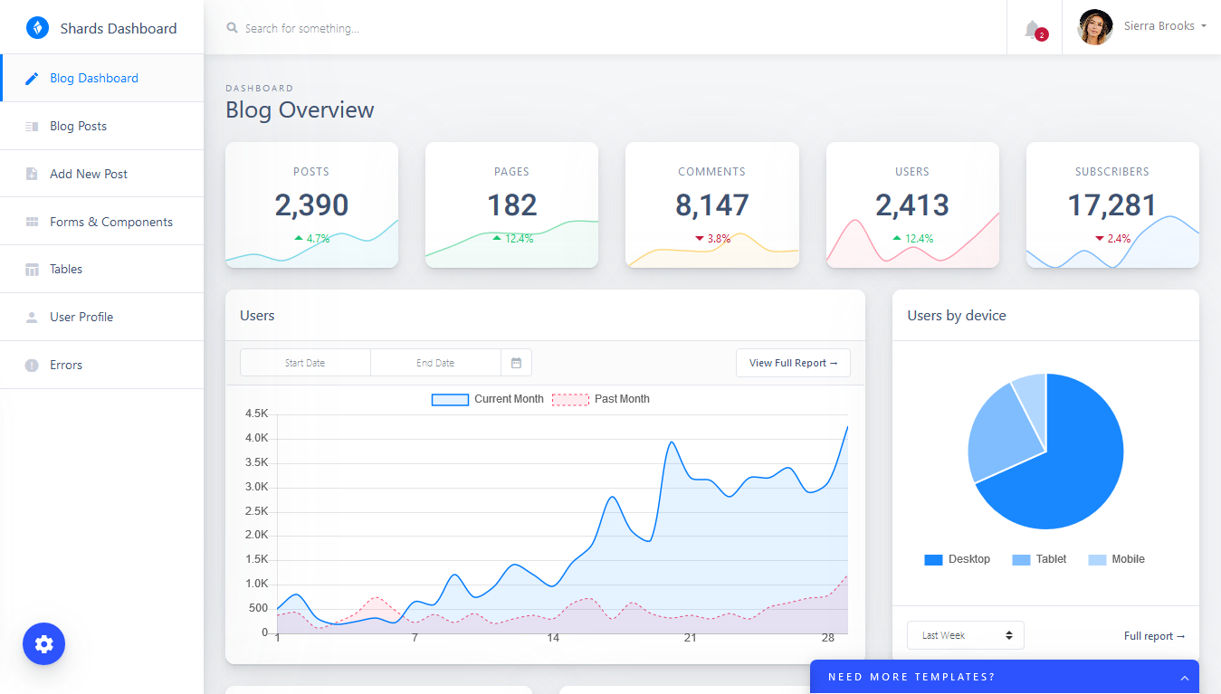 Shards Dashboard Lite - Free Bootstrap Admin Template