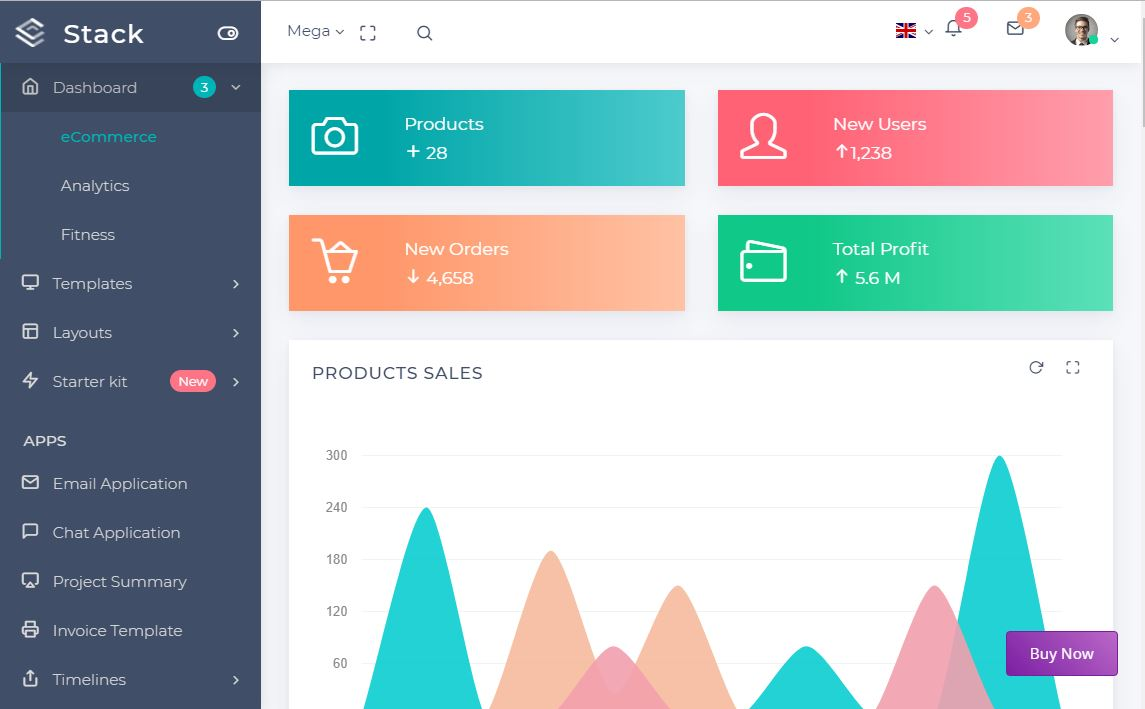 Stack Responsive Admin Template in bootstrap