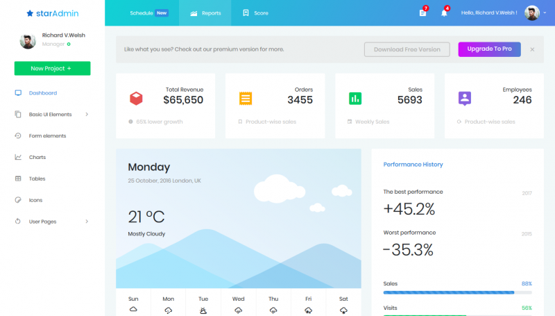 Star admin Bootstrap Admin Template Free Github