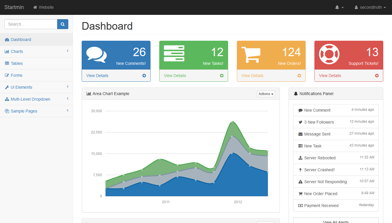 Startmin - Bootstrap Admin Theme