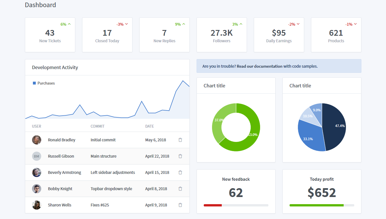 Bootstrap Simple Admin Open Source Templates