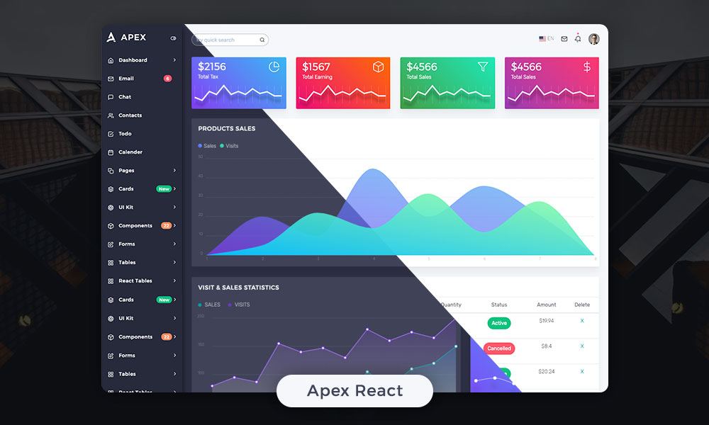 Simple Bootstrap Admin Template for Free 2019 - ThemeSelection