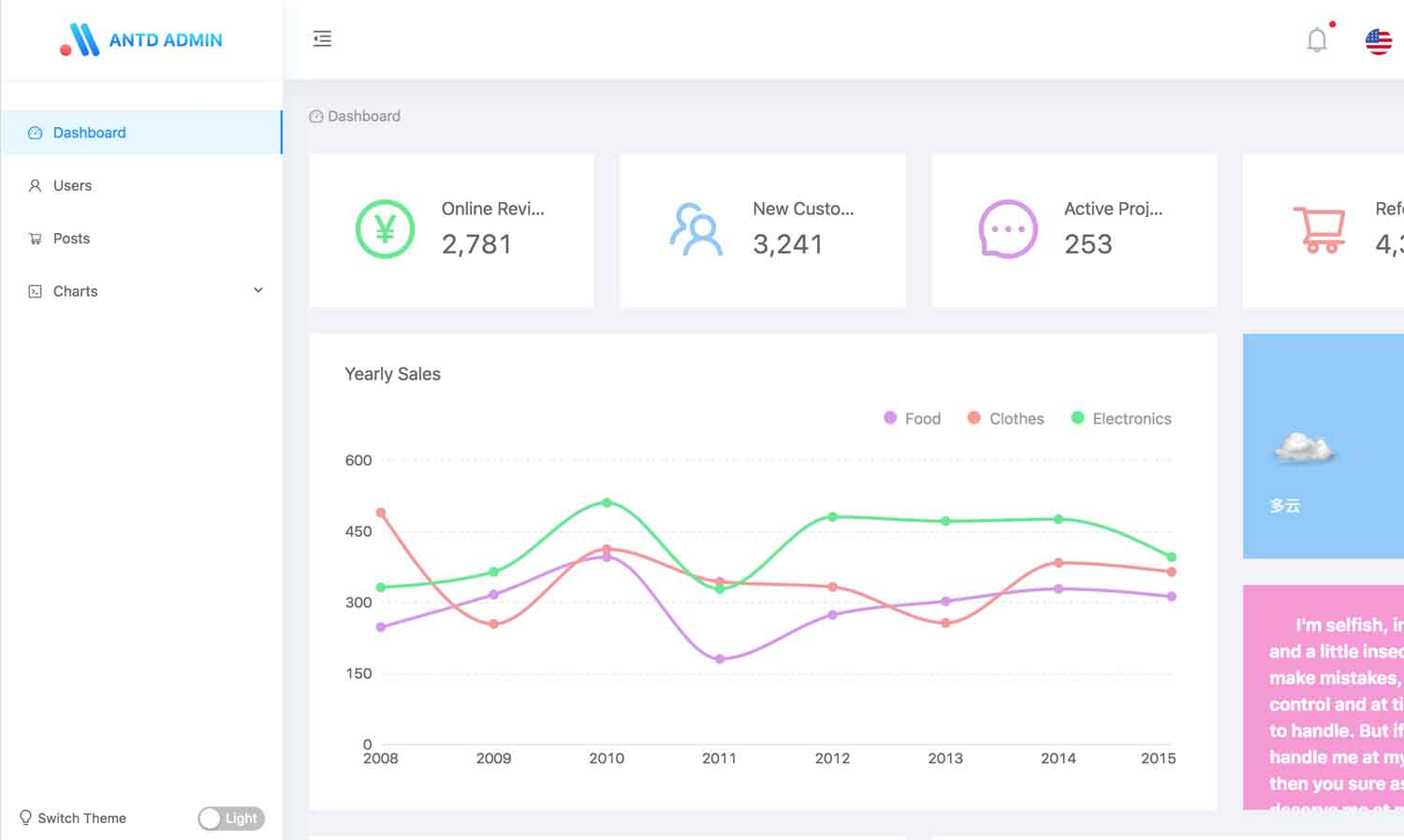 30 Top React Redux Admin Template Free 2020 Themeselection