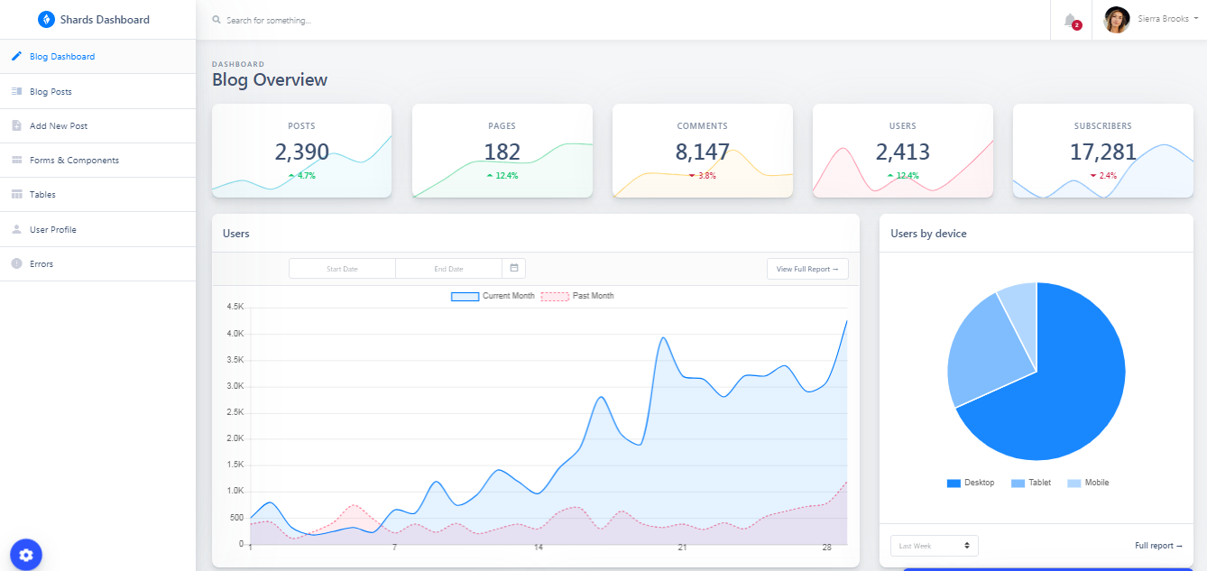 bootstrap 4 admin template free download 2019