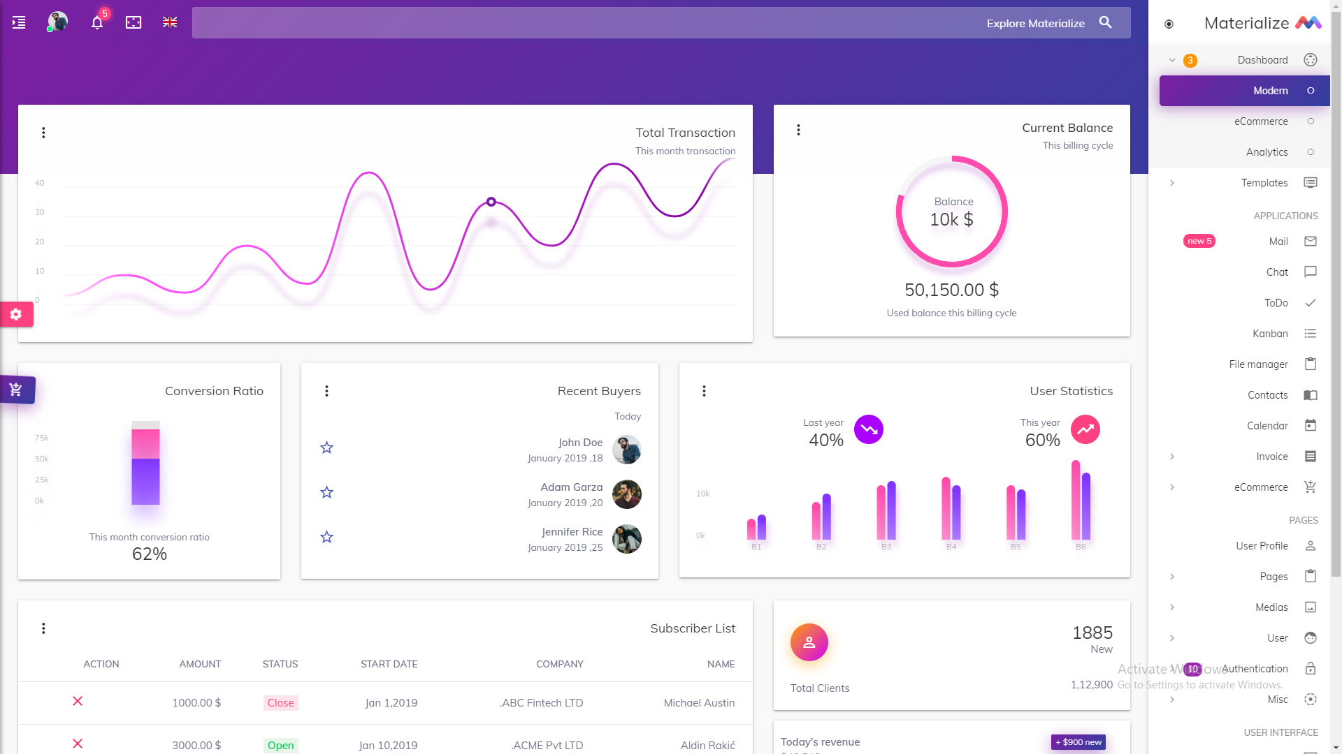 Materialize RTL Admin Templates