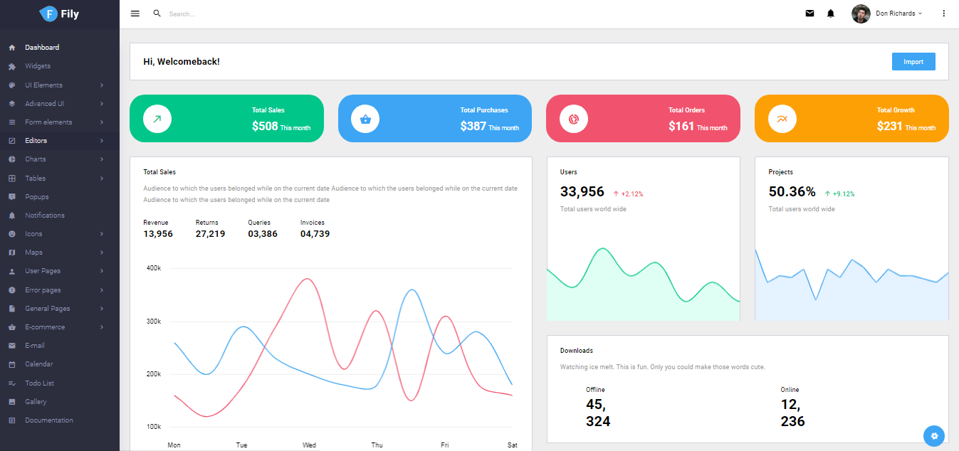 Filly bootstrap admin template