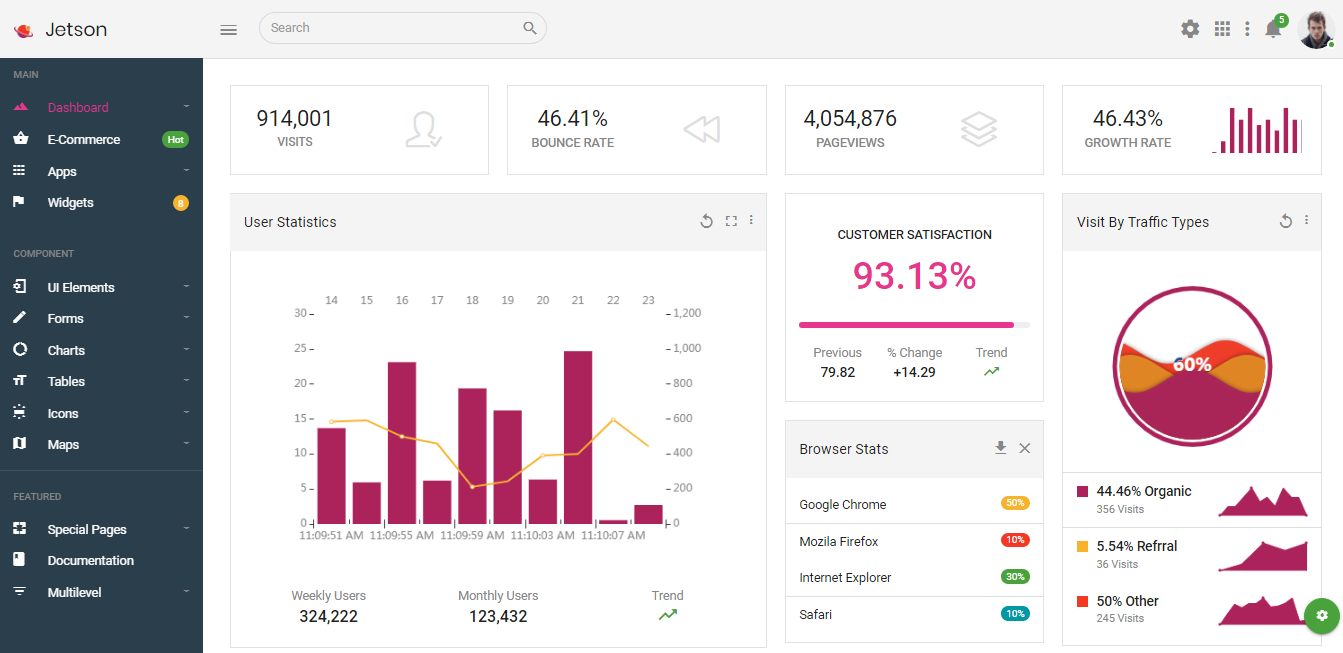 Jetson bootstrap Admin Template