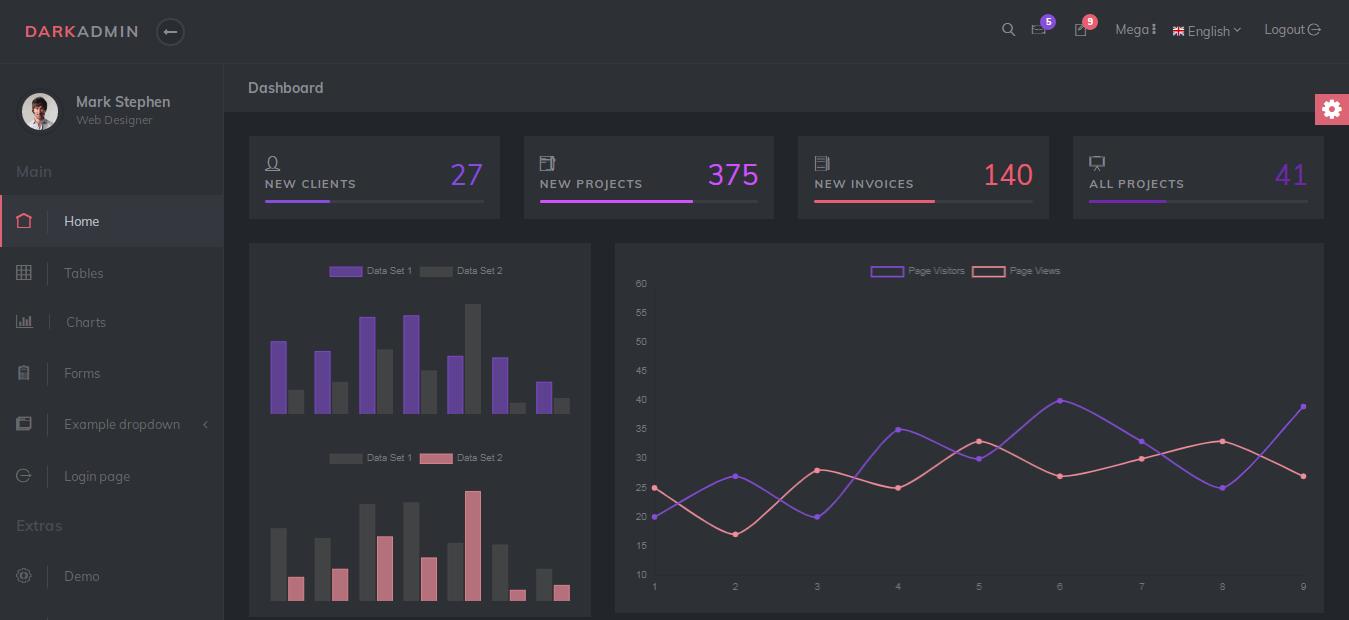 Bootstrap 4 Dark Admin