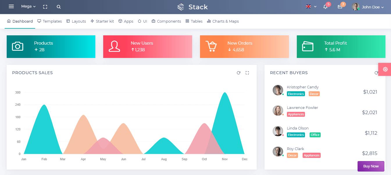 Stack Admin Horizontal Menu Admin Template Free