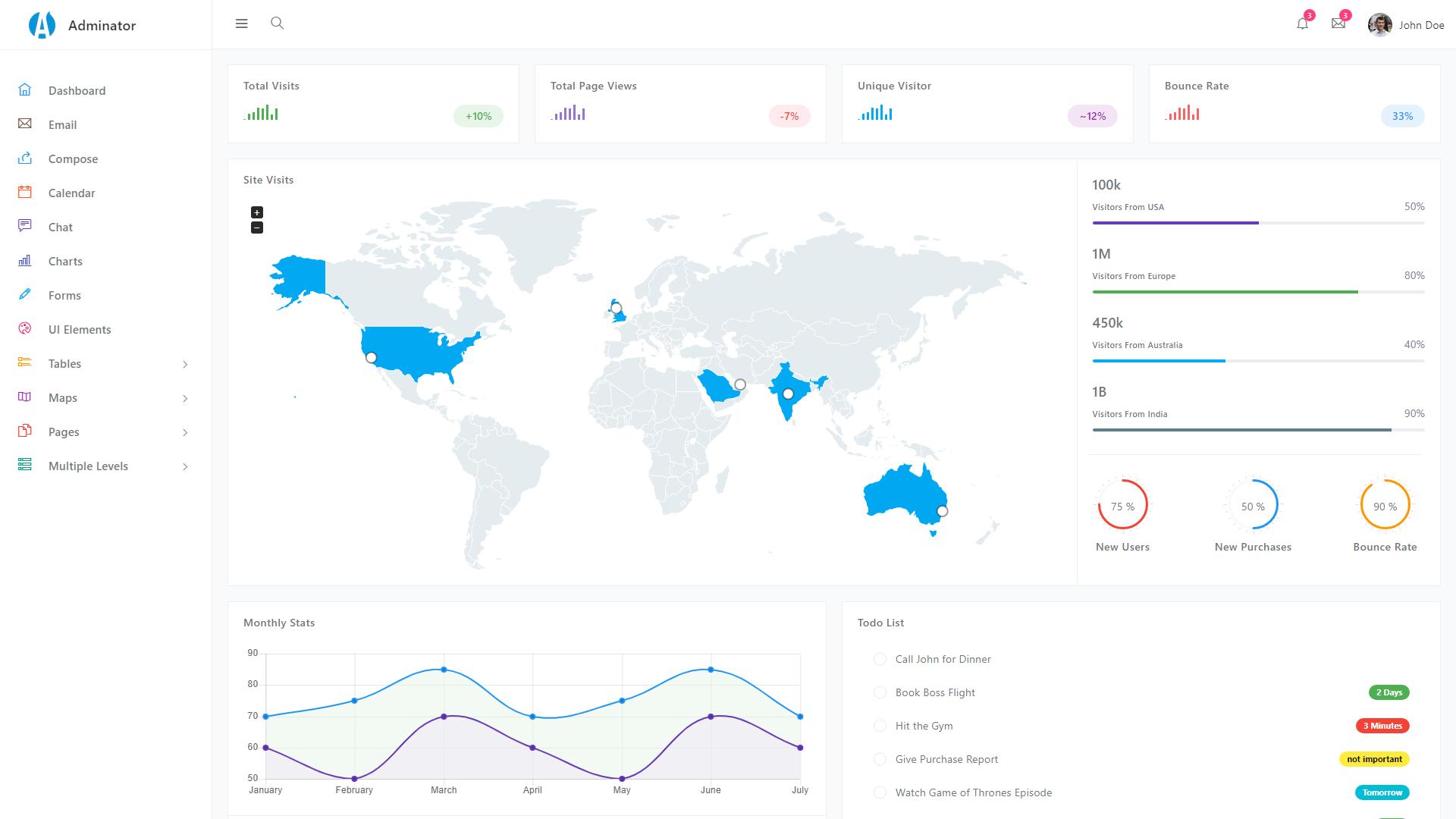 Adminator Bootstrap Admin Template Github